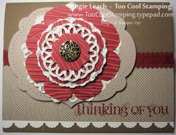 Core blossom - thinking